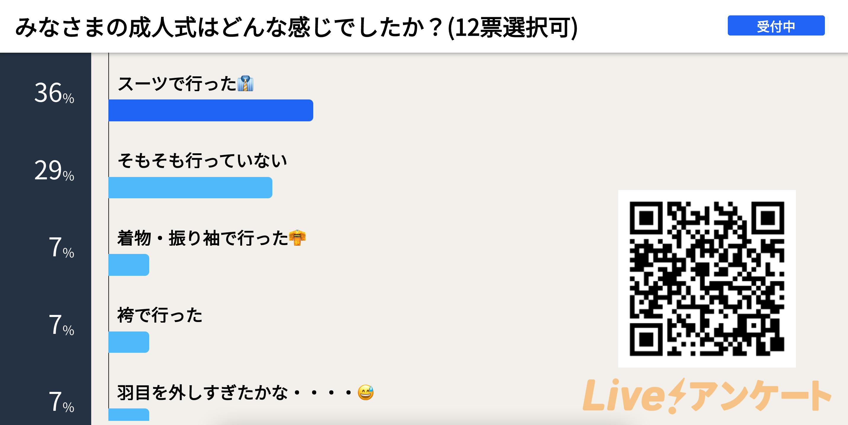 Live!アンケート